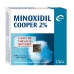 MINOXIDIL COOPER 2 %, solution pour application cutanée en flacon à Poitiers