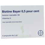 BIOTINE BAYER 0,5 POUR CENT, solution injectable I.M. à Poitiers